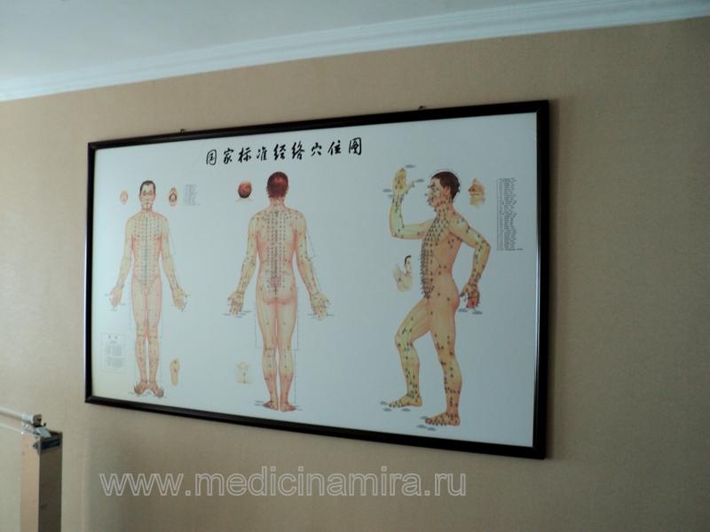 медицина лечение от паразитов